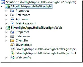 Silverlight project structure